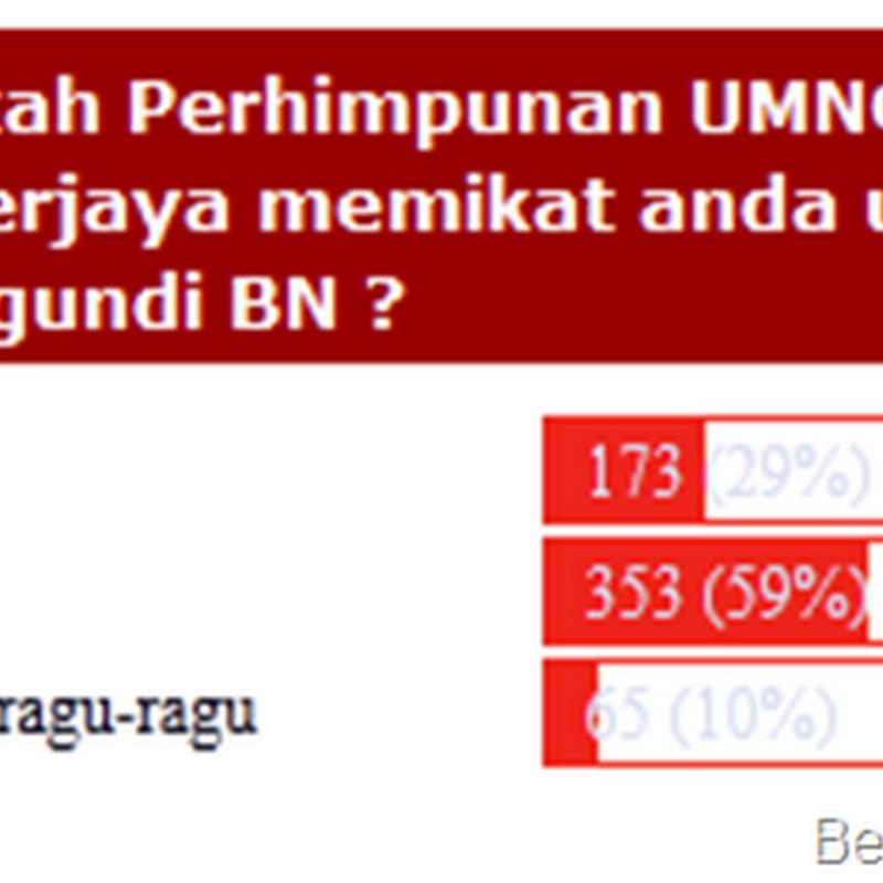 Barisan Nasional bermasalah dalam PRU13 nanti ?