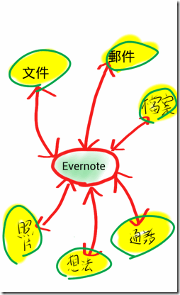 SketchBook Mobile Express-11