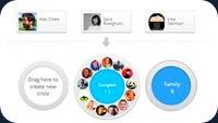 Google  ... Ahora SI!!! La Nueva Red Social para Crear con Éxito Un Negocio Digital12