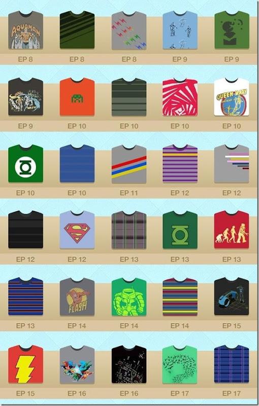 Camisetas de Sheldon Cooper (2)