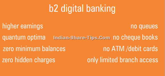 B2 BANKING BY ICICI BANK