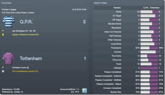 QPR - Tottenham