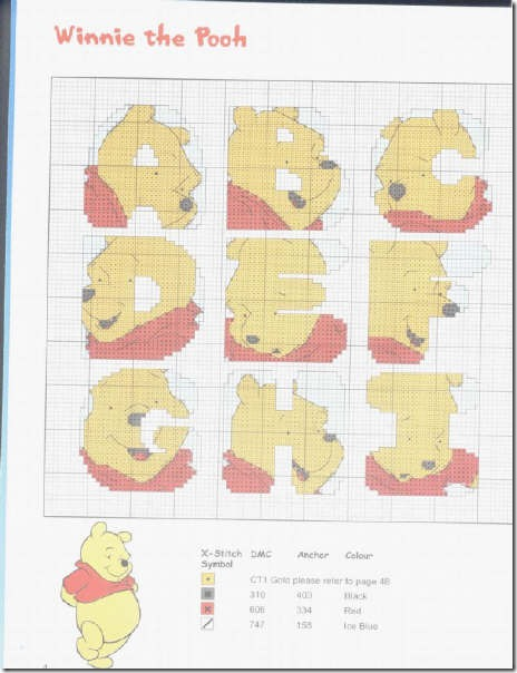 Alfa-Pooh3-a