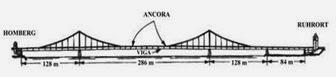 Puente tipo cuerda de brida