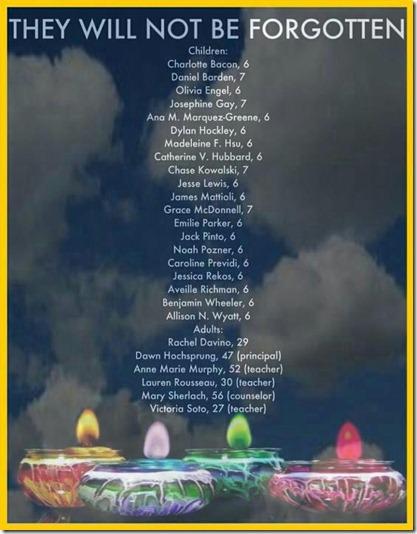 list of children