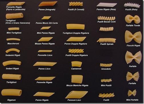 800px-Pasta_2006_2