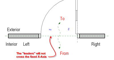 Do U Revit?: To/From Room Door Parameters