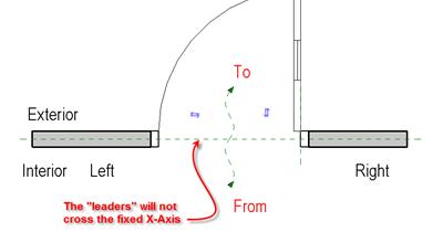 Do U Revit?: To/From Room Door Parameters