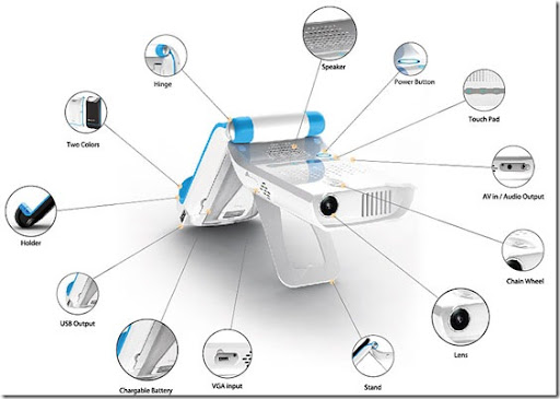 Mili-iPhone-Projector-Diagram