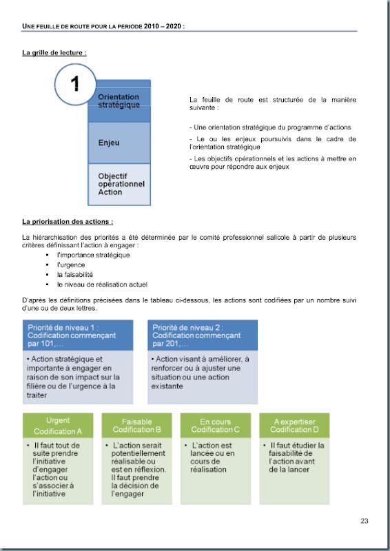 diagnostic_salicole_ca44_2011_page_024