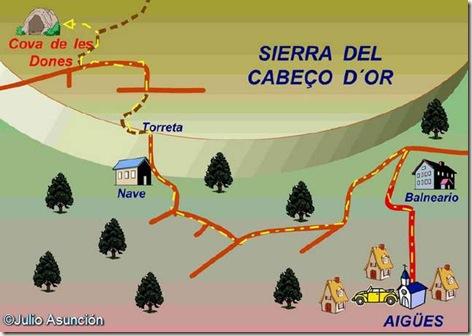 Plano ruta cueva de Les Dones - Busot