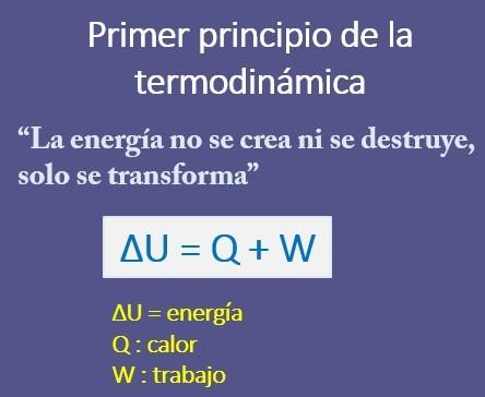 Primer principio de la termodinamica