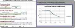 Espectro de pseudo aceleraciones