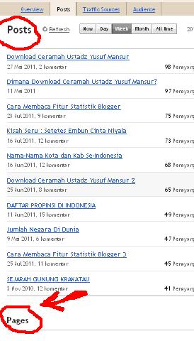 bagian pages statistik blogger