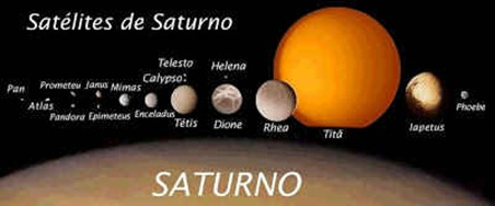 familias de luas saturno