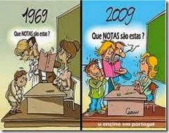 Dificulades da Educação