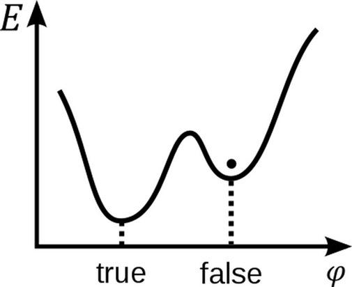 falsevacuum