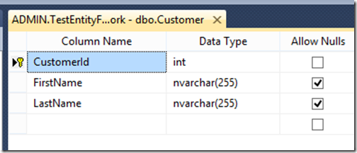 customer-table-created-fluent-nhibernate