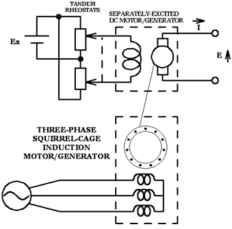 A reversible dc power supply implemented with a separately-excited dc motor/generator and an asynchronous motor