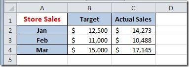 Conditional_Formatting_Chart1