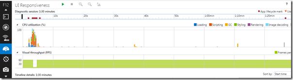 ui-responsiveness-tool-internet-explorer