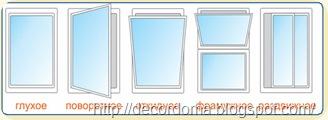 Фурнитура как ключевой элемент декора окна