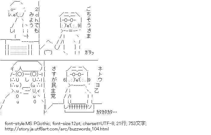 [AA]ネトウヨ ストーリー (2012年流行語)