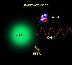 radioactividad natural