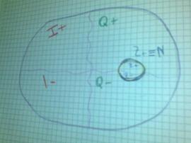 Insieme R Eulero-Venn