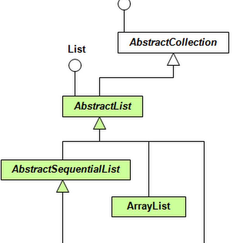 Java Collections: Stack Example
