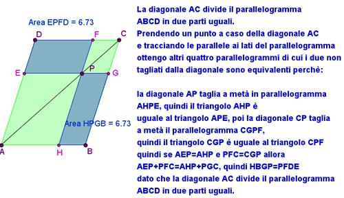 soluzione teorema gnomone