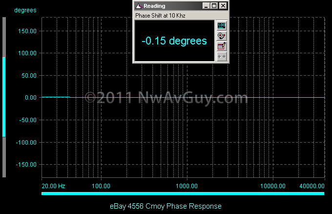 eBay 4556 Cmoy Phase Response