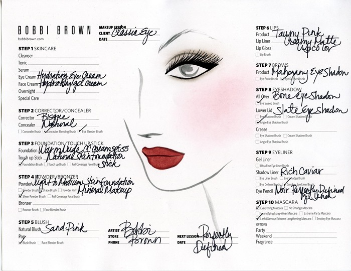 Pefectly Defined Face Chart (NXPowerLite)