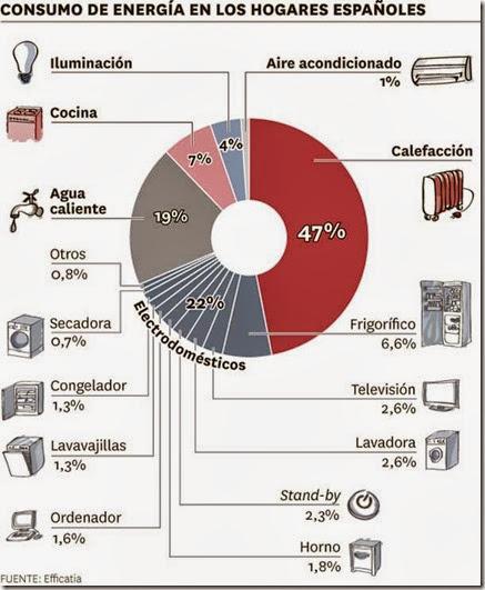 ahorro-electricidad-bolivia-informa-2013