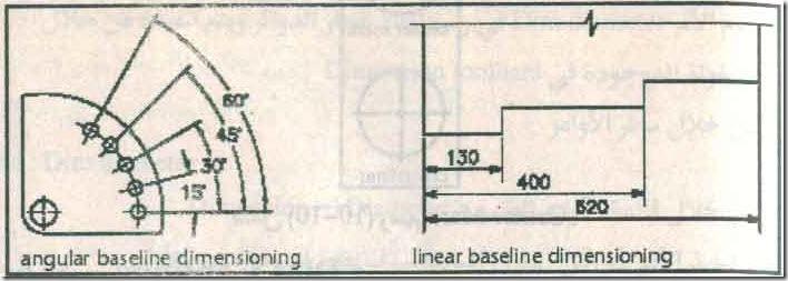 وضع  الأبعاد من خلال base line159_1