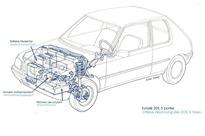 Peugeot-Electric-2