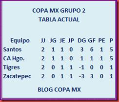 Tabka Grupo 2