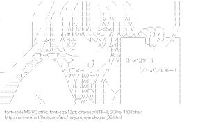 [AA]Nyaruko Message board (Haiyore! Nyaruko-san)
