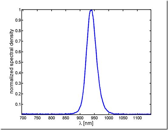 Control-remote-spectrum