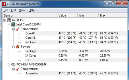 Acer Aspire 5755G-2454G1TMnrs temperature