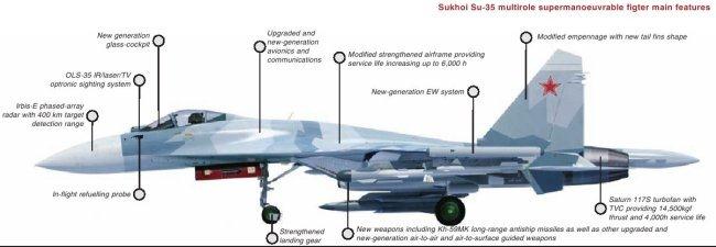 Russian Fighter Aircraft Sukhoi Su-35 [ Россия истребителя Су-35 ]
