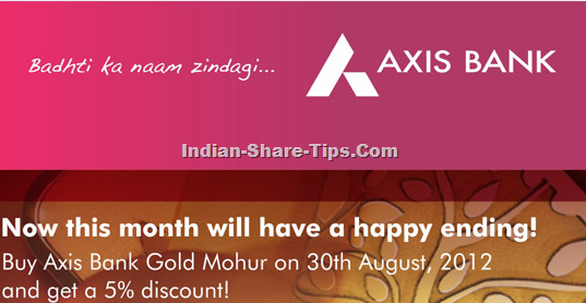 Axis Bank End of Month Gold Mohurs Discount Sale