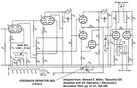 A 1941 vacuum tube feedback circuit using current feedback