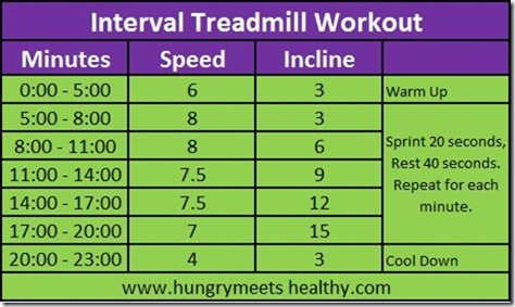 treadmillworkout