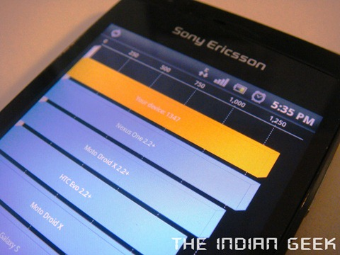 Sony Ericsson Xperia Arc - Quadrant performance