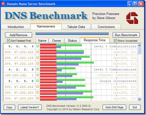 DNS Benchmark risultati del test