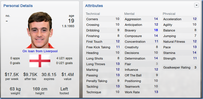 Jack Robinson in Football Manager 2013