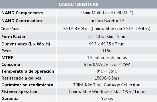 CARACTERISTICAS OCZ VECTOR 256GB