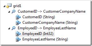 EmployeeID field in Code On Time Designer