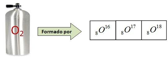 masa isotopica